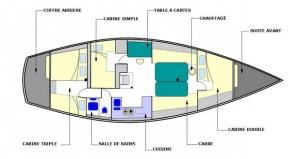 Le Petit Prince - Plan des aménagements intérieurs